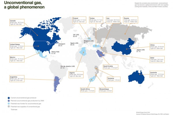 World map - Unconventional gas a global phenomenon - World Energy Resources